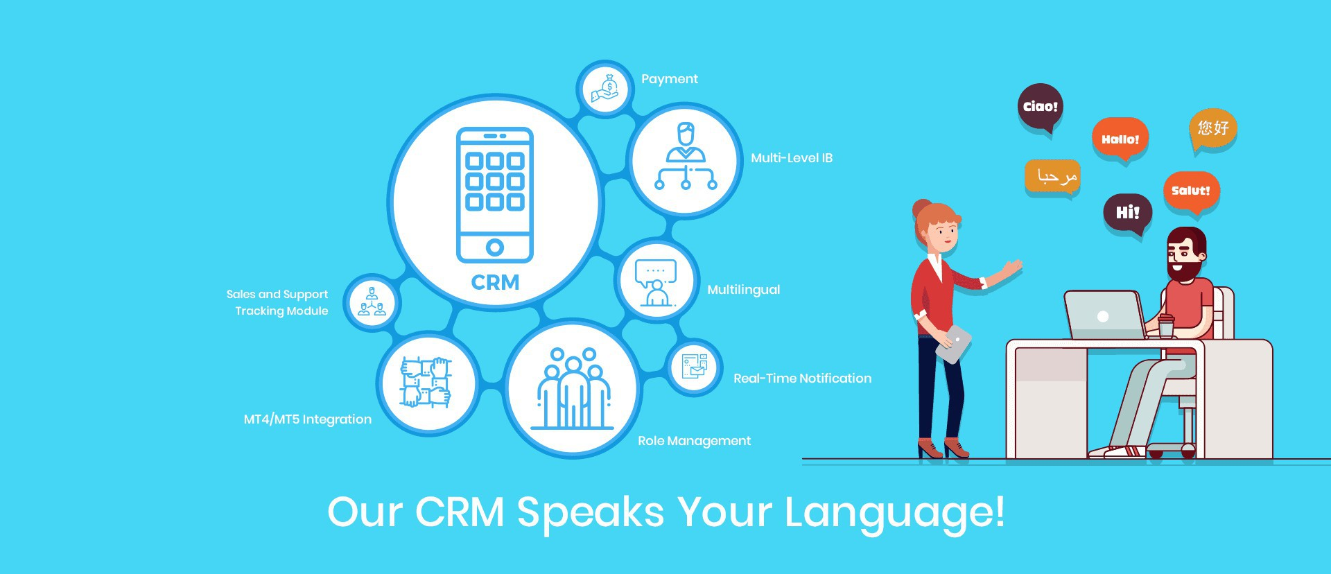 Multilingual Forex CRM